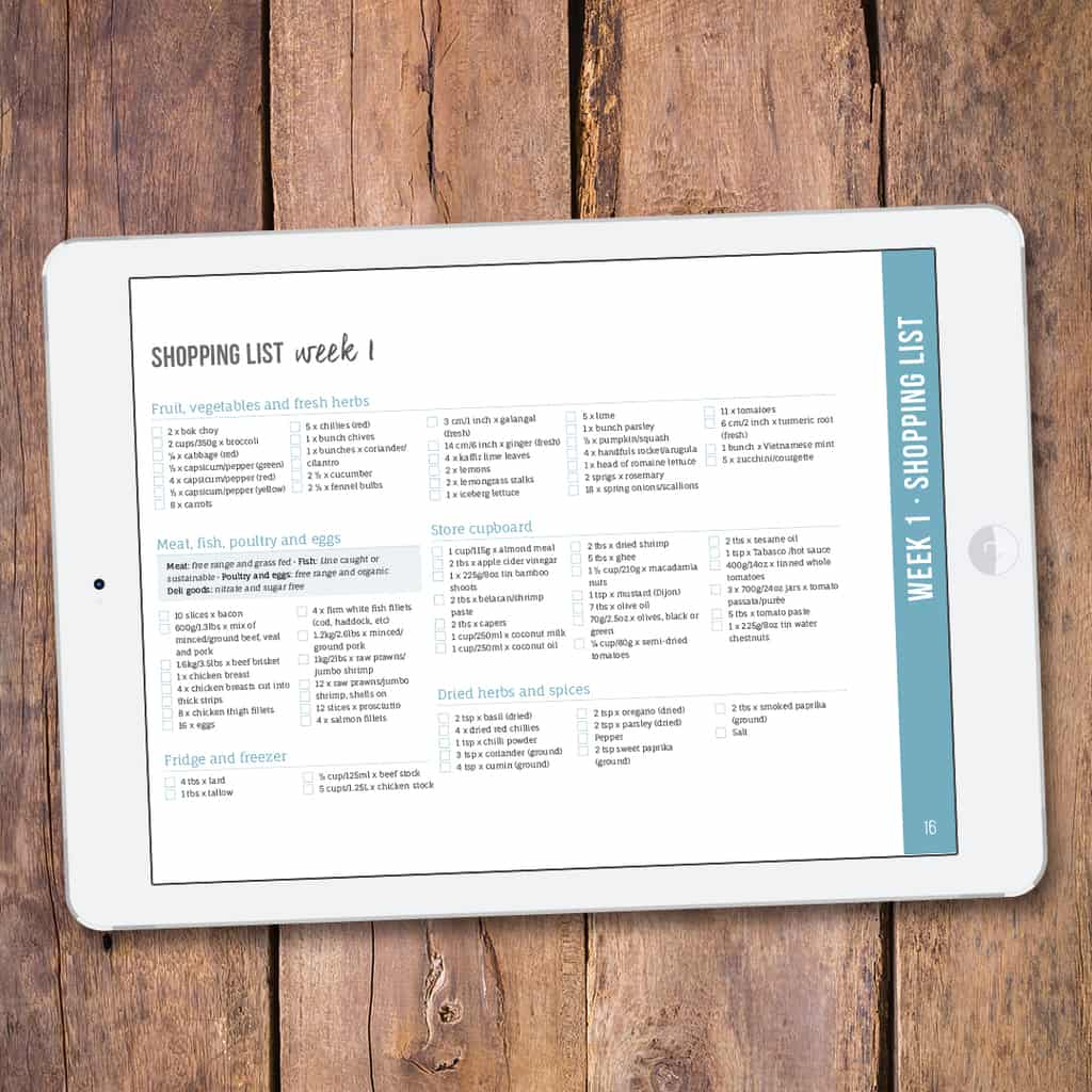 Monthly Sibo Meal Plan Shopping List